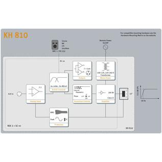 Neumann KH 810 G Active Studio Subwoofer 2