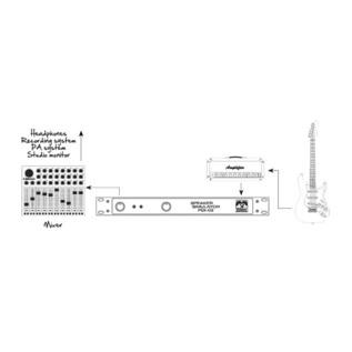 Palmer PDI03 Speaker Simulator with Loadbox, 2 Ohms