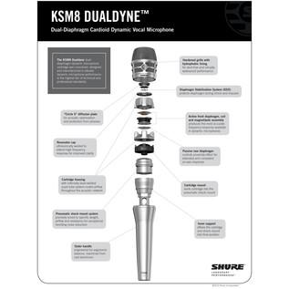 Shure KSM8 Dualdyne Dual Diaphragm Dynamic Microphone
