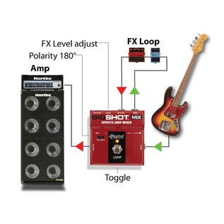 Radial Tonebone BigShot MIX Effects Mixer Example Setup