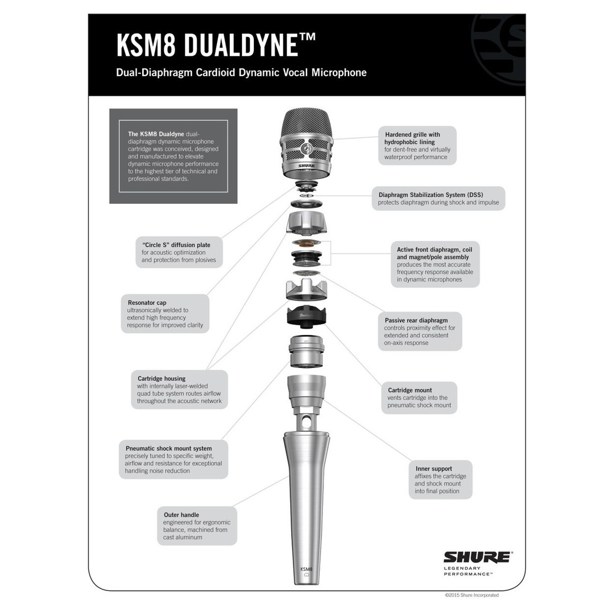 shure ksm8 dualdyne dual diaphragm dynamic microphone nickel bundle at. Black Bedroom Furniture Sets. Home Design Ideas