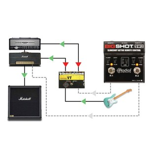 Radial Tonebone BigShot SW2 Remote Footswitch Example Setup 2