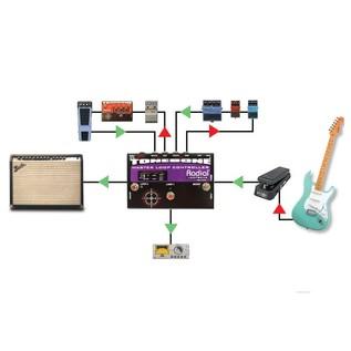 Radial Tonebone Loopbone Effects Loop Controller Example Setup 2