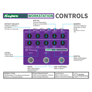 Keeley Super Mod Workstation Controls