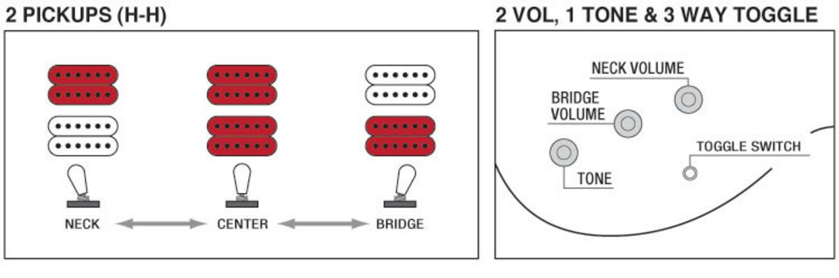 preview Ibanez Artist Wiring Diagram on kramer wiring diagram, hamer wiring diagram, takamine wiring diagram, marshall wiring diagram, guitar wiring diagram, gretsch wiring diagram, telecaster wiring diagram,