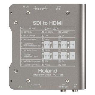 Roland VC1SH Back