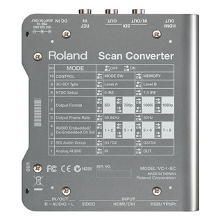 Roland VC1SC Back