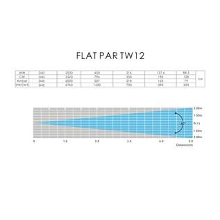 ADJ Flat Par TW12