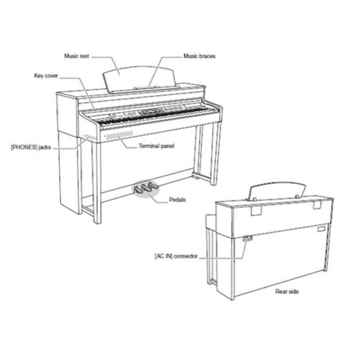 disc yamaha clavinova clp480  polished ebony  includes yamaha bench at gear4music com