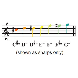 boomwhackers treble extension