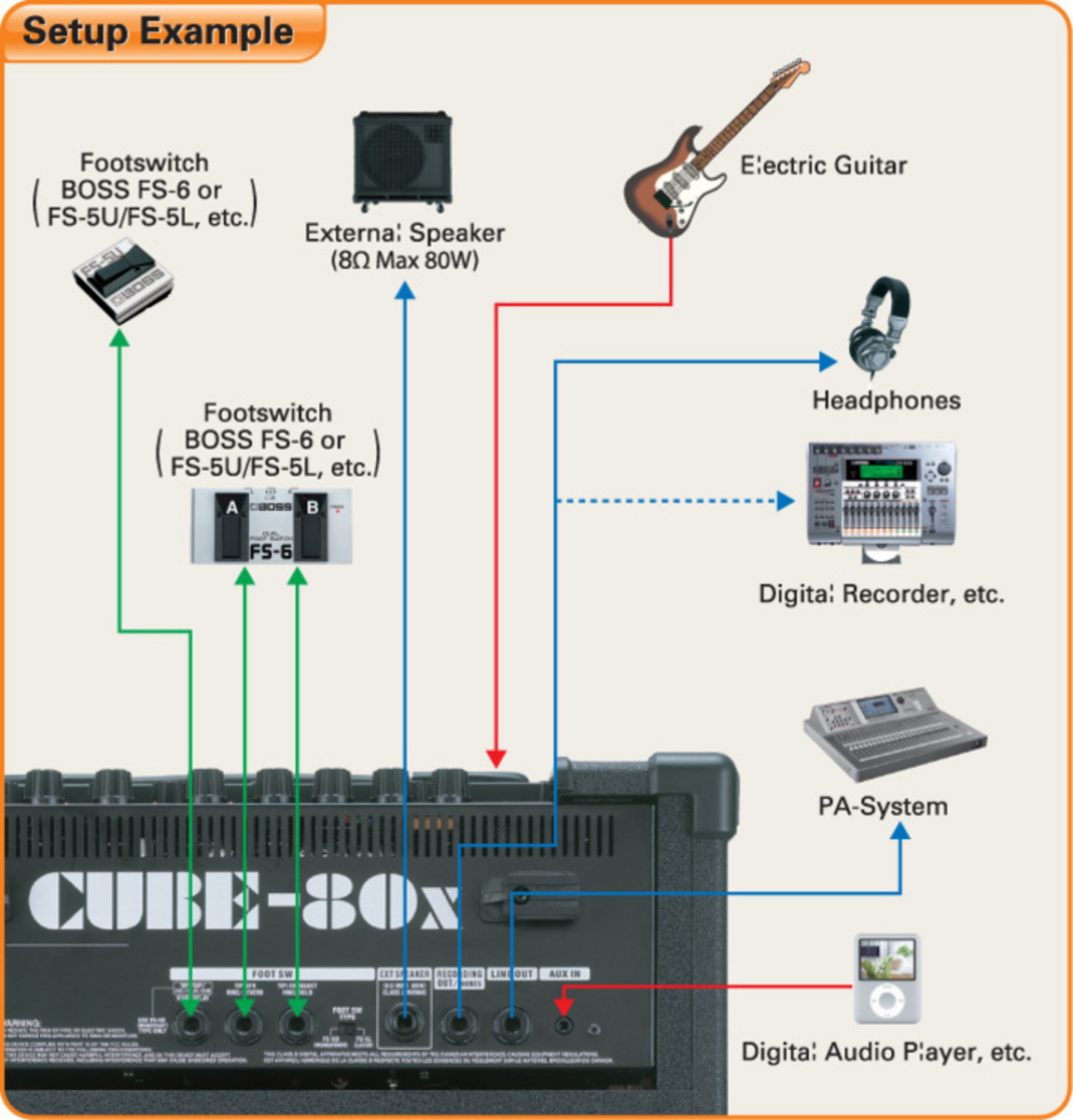 Boss Fs 6 Wiring Diagram Diagrams Harness Roland Cube 80x Guitar Amp At Gear4music Com Plow Light Bv9555